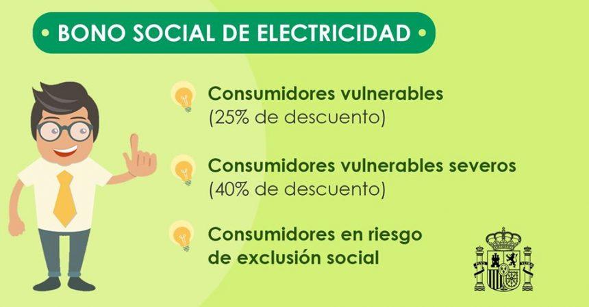 💡🔌 BONO SOCIAL DE ELECTRICIDAD 🔌💡