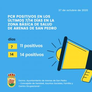 PCR POSITIVOS EN LOS ÚLTIMOS 7/14 DÍAS EN LA ZONA BÁSICA DE SALUD DE ARENAS DE SAN PEDRO